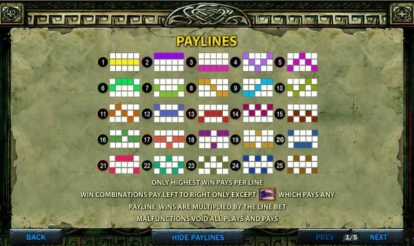 Battle of the Gods Paylines