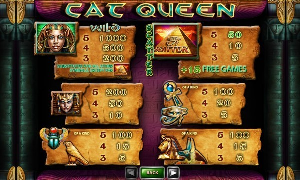 Cat Queen Paytable