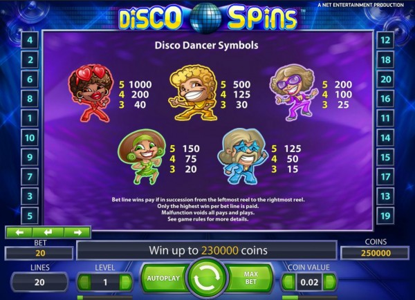 Disco Spins Payout