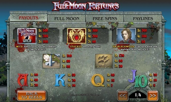 Full Moon Fortunes Paytable