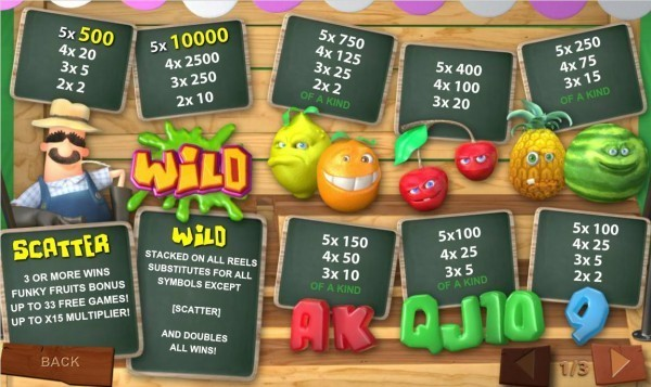 Funky Fruits Farm Paytable