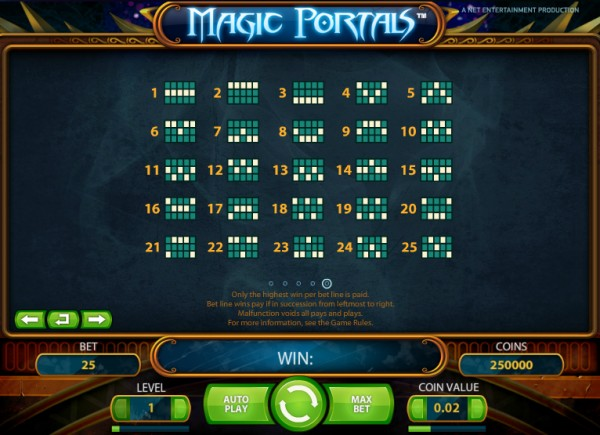 Magic Portals Paylines
