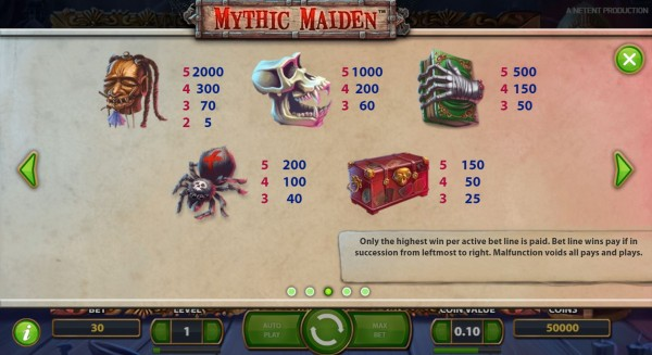 Mythic Maiden Payout