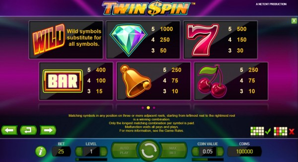 Twin Spin Symbol