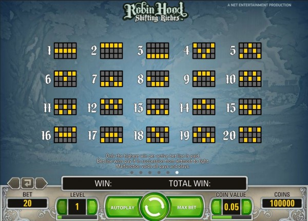 robin hood shifting riches casino